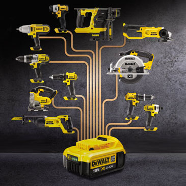 DeWalt 18v XR Bare Tools