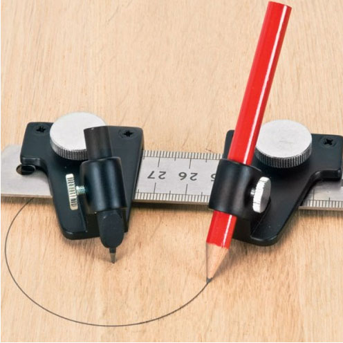 Trend Measuring and Marking