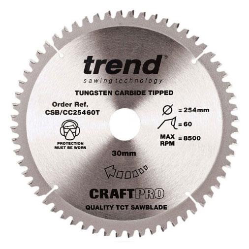 Trend Sawblades